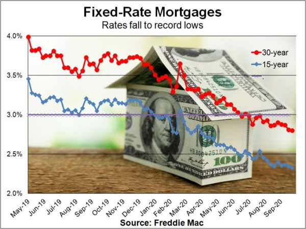 Reverse mortgages available to borrowers as young as 60 – Daily News